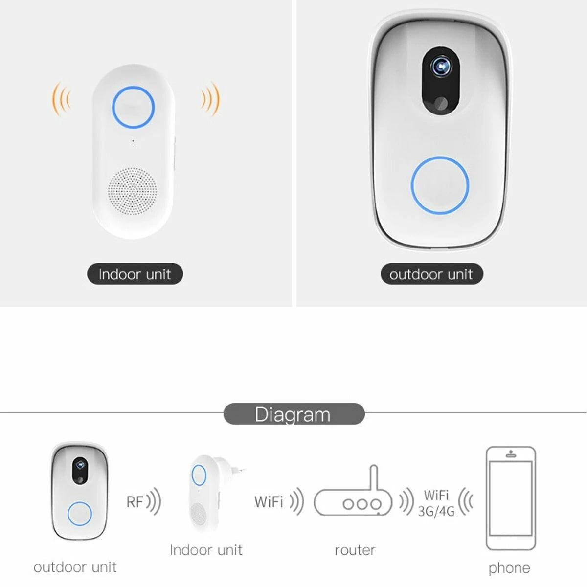SH02 Smart Wireless Doorbell Lens Video HD Security Camera Night Vision App Control (14)