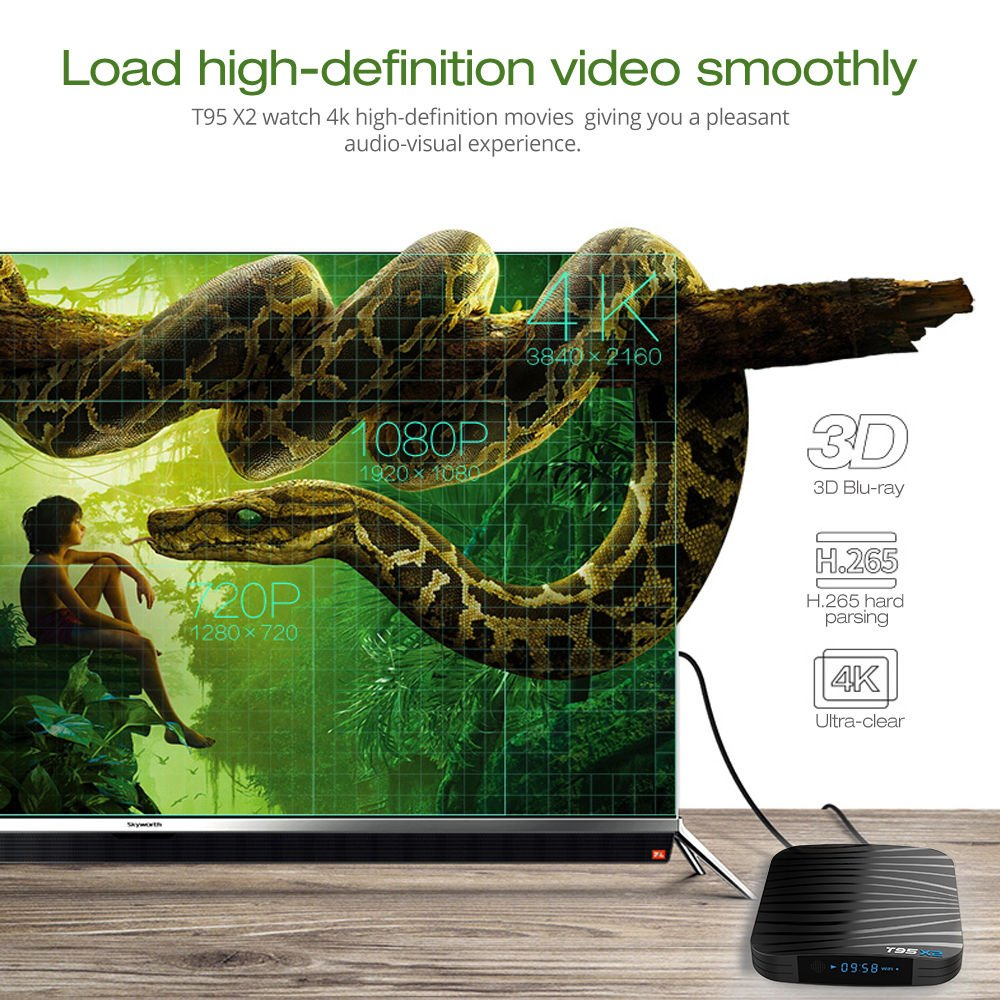 T95 X2 Smart TV Box Amlogic S905X2 Android 8.1 4GB DDR4 64GB (14)